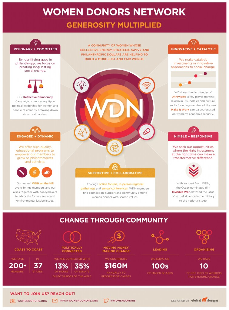 wdn-infographic-WEB-HIREZ