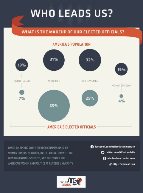 WDN_Infographic-05